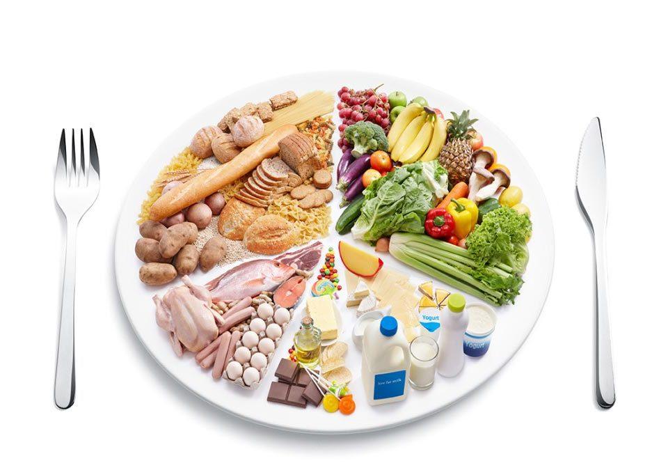 Plato con diferentes dietas